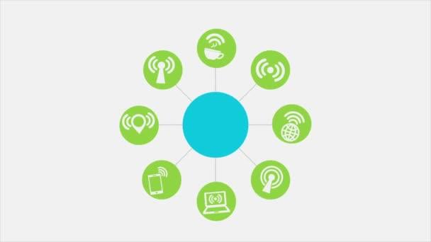 Kommunikation Videoanimation