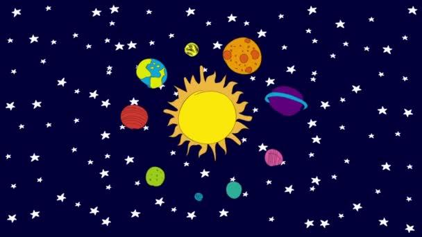 Solar system, Video animation