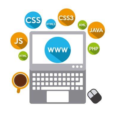 Programming language design