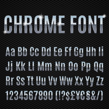 Chrome letters numbers and signs