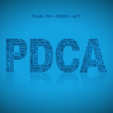 Plan do check act typography background