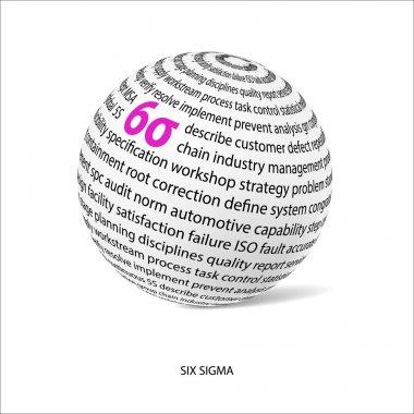Six sigma word ball