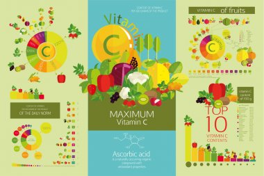 content of vitamin C in vegetables