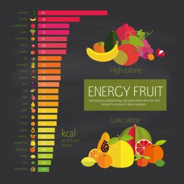 Basics dietary nutrition