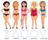 Tipi di figure femminili