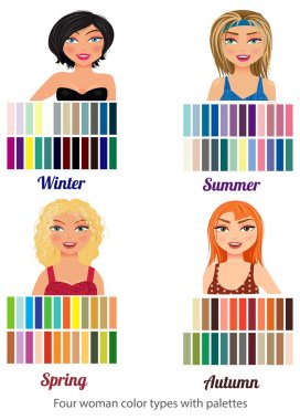 four types female beauty