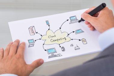 Businessman Drawing Cloud  Diagram