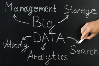 Big Data Flow Chart