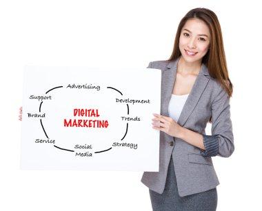asian businesswoman holding white board