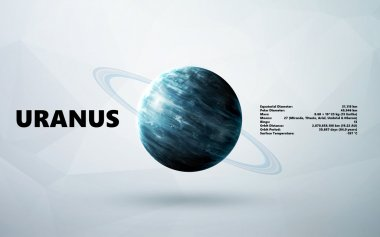Uranus. Minimalistic style set of planets in the solar system. Elements of this image furnished by NASA