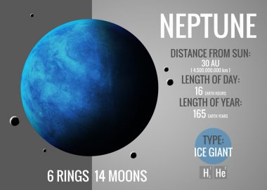 Neptune - Infographic presents one of the solar system planet, look and facts. This image elements furnished by NASA.