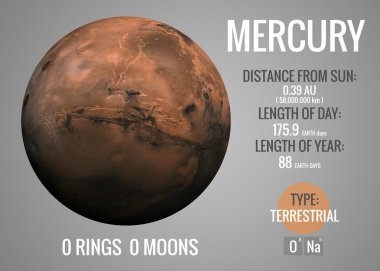 Mercury - Infographic presents one of the solar system planet, look and facts. This image elements furnished by NASA.
