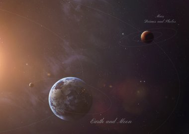 The Earth With Mars shot from space showing all they beauty. Extremely detailed image, including elements furnished by NASA. Other orientations and planets available.