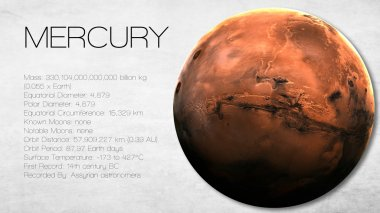 Mercury - High resolution Infographic presents one of the solar system planet, look and facts. This image elements furnished by NASA.
