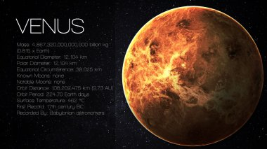 Venus - High resolution Infographic presents one of the solar system planet, look and facts. This image elements furnished by NASA.