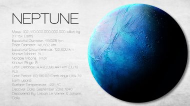 Neptune - High resolution Infographic presents one of the solar system planet, look and facts. This image elements furnished by NASA.