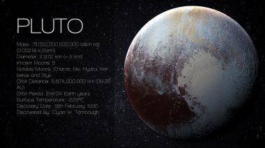 Pluto - High resolution Infographic presents one of the solar system planet, look and facts. This image elements furnished by NASA.