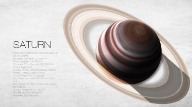Saturn - High resolution Infographic presents one of the solar system planet, look and facts. This image elements furnished by NASA.