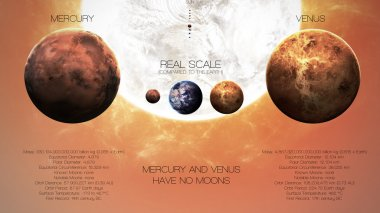 Mercury, Venus - High resolution infographics about solar system planet and its moons. All the planets available. This image elements furnished by NASA.