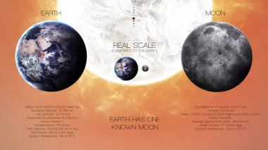 Earth, moon - High resolution infographics about solar system planet and its moons. All the planets available. This image elements furnished by NASA.