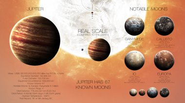 Jupiter - High resolution infographics about solar system planet and its moons. All the planets available. This image elements furnished by NASA.