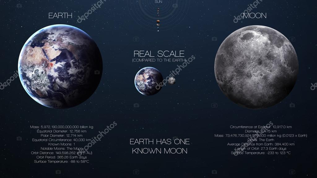 Pictures : earth moon | Earth, moon - High resolution