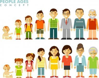 Man and woman aging - baby, child, teenager, young, adult, old people stock vector