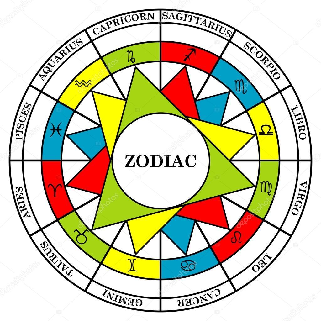 astrologie sternzeichen elemente aufgeteilt stockvektor hibrida13 85734152. Black Bedroom Furniture Sets. Home Design Ideas