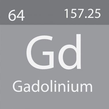 gadolinium element from periodic table