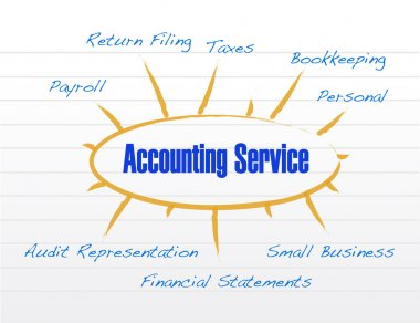 accounting service model illustration