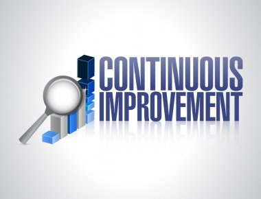 continuous improvement business graph