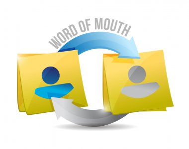 word of mouth memo post cycle illustration