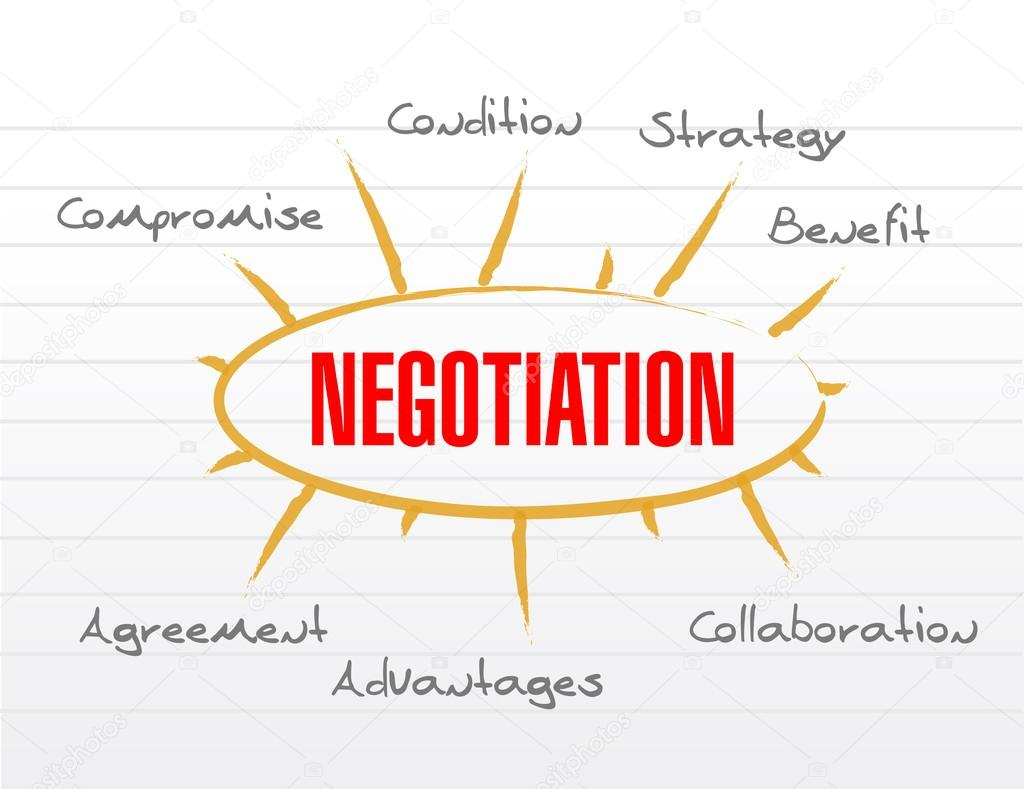 Ilustración de palabras de modelo de negociación — Foto de stock ...