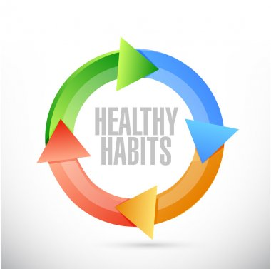 healthy habits cycle sign concept