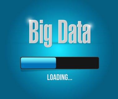 Big data loading update bar sign concept