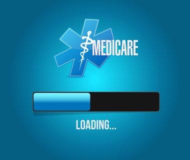 Medicare loading bar sign concept illustration