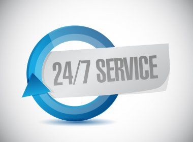 24-7 service cycle sign concept