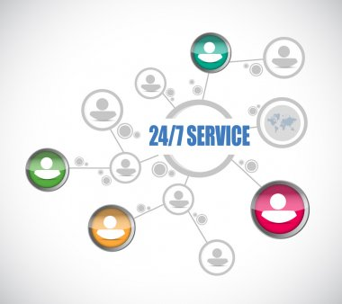 24-7 service people diagram sign concept