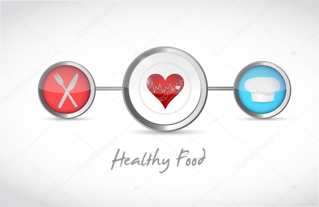 Healthy food healthy heart link diagram stock photo alexmillos healthy food healthy heart link diagram stock photo 95812412 ccuart Images