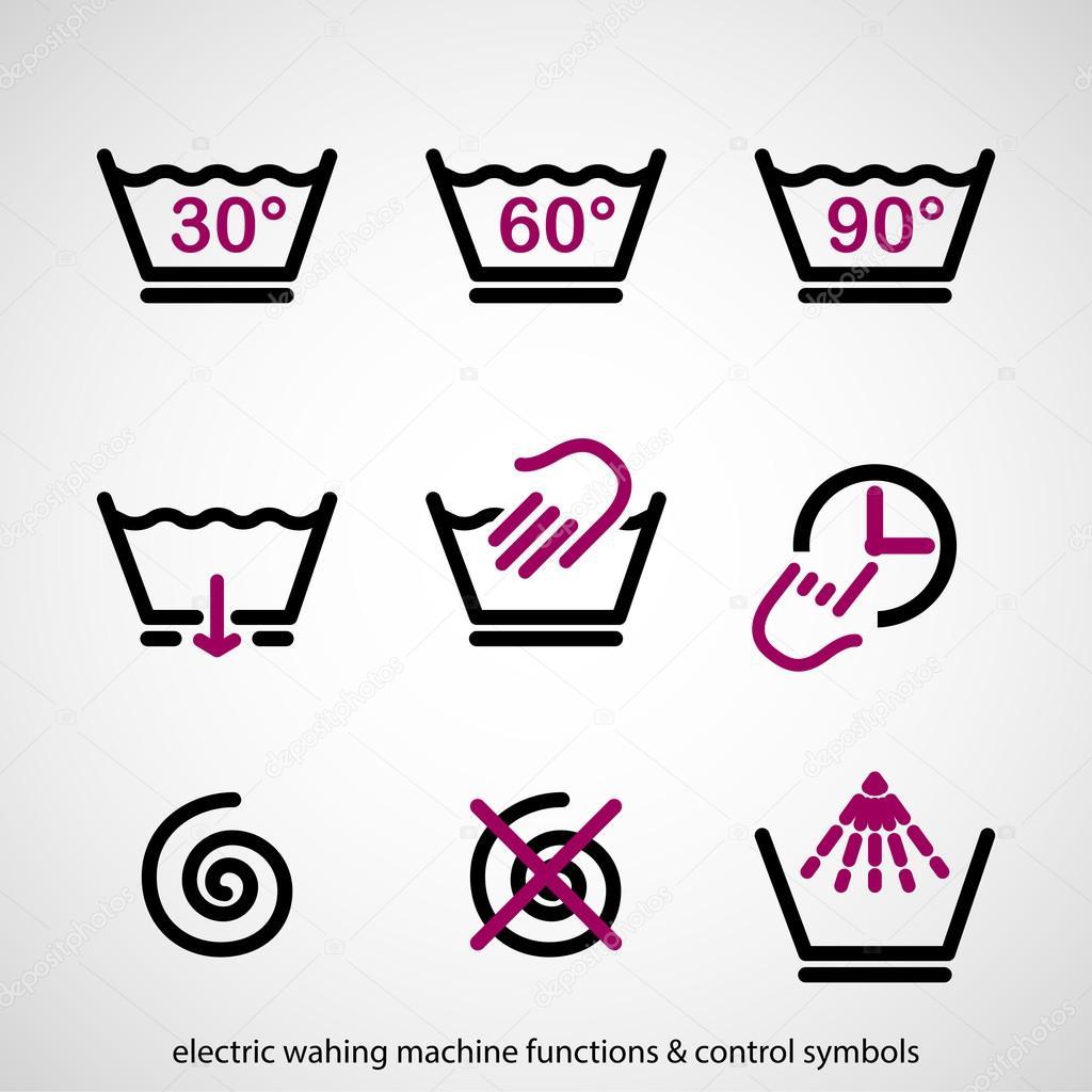 Elektrische Waschmaschine Funktionen & Steuerelement Symbole ...