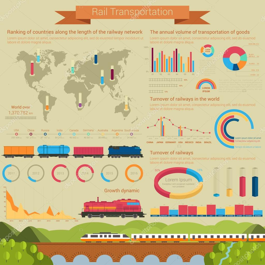 Rail transportation infographic or infochart template or layout ...