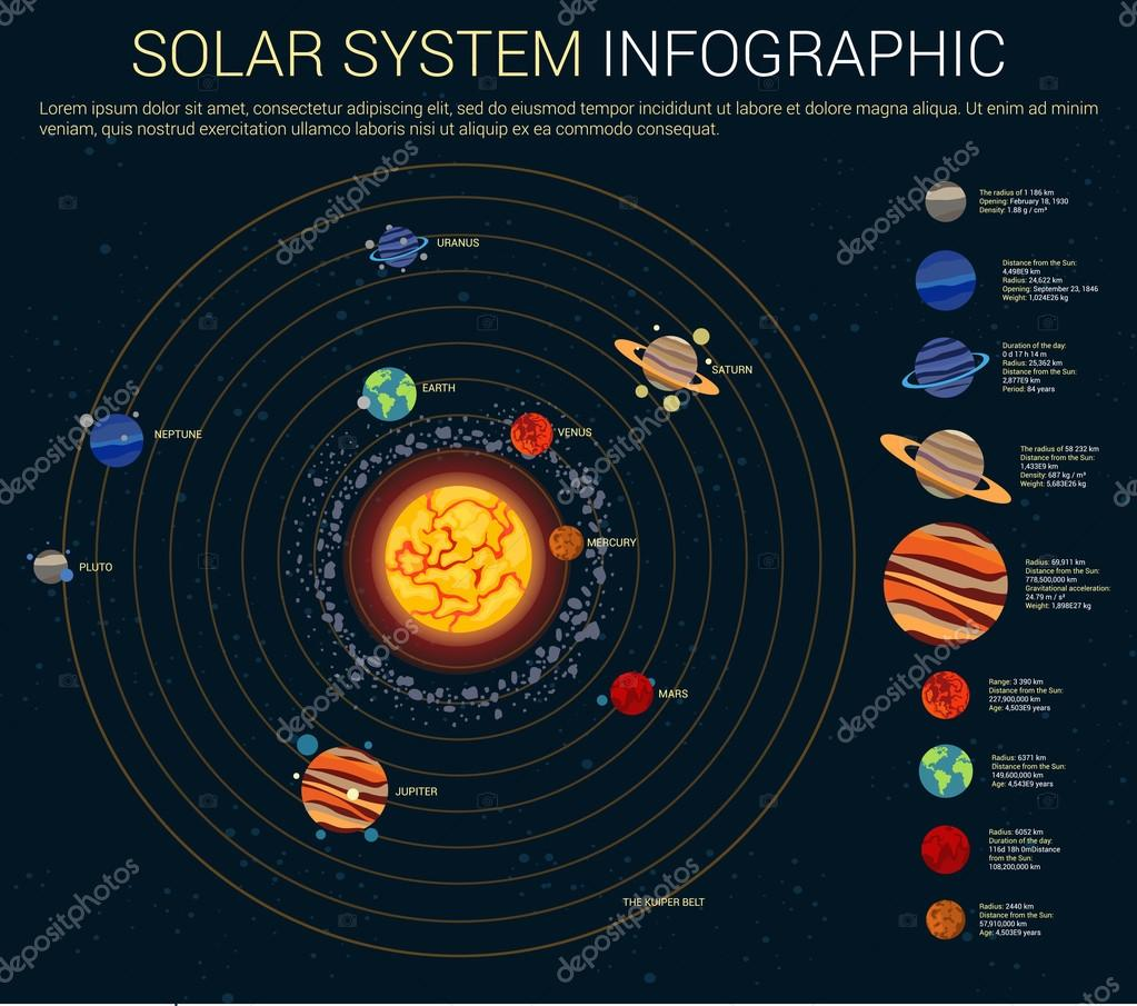 the inner and outer planets in our solar system universe - 1000×964