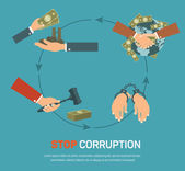 Fotografie Corruption infographic banner set with corrupt business