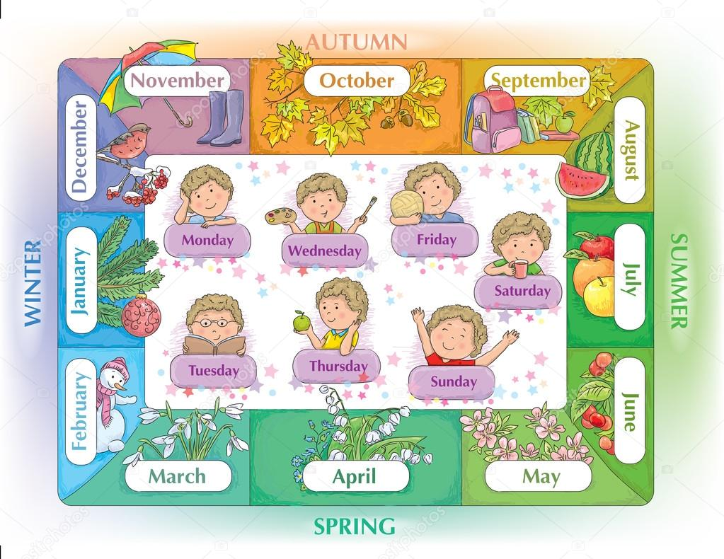 Seasons, months, days
