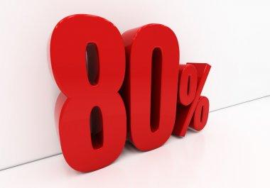 3D 80 percent