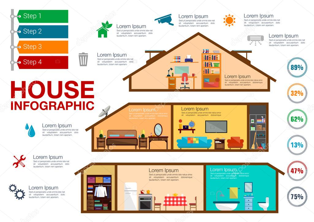 House infographics with rooms furnitures charts vetores de stock house infographics with rooms furnitures charts vetores de stock ccuart Choice Image