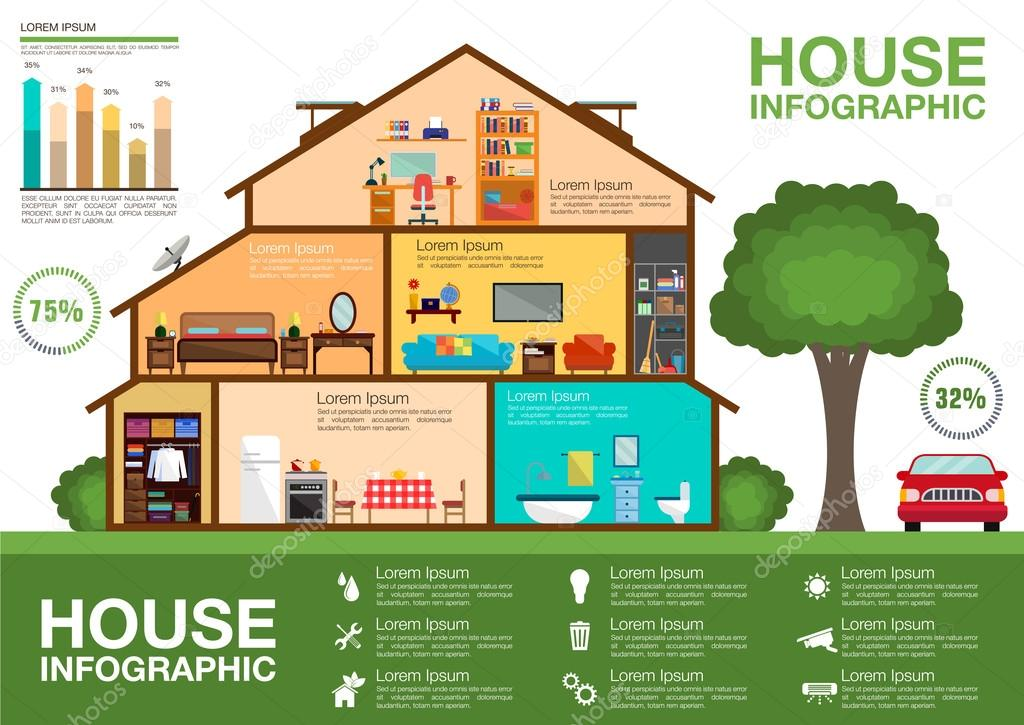 Ecological House Cutaway Infographic Design