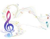 Hudební prvky