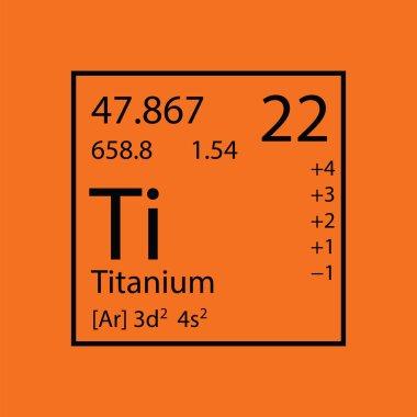 Icon of chemistry element