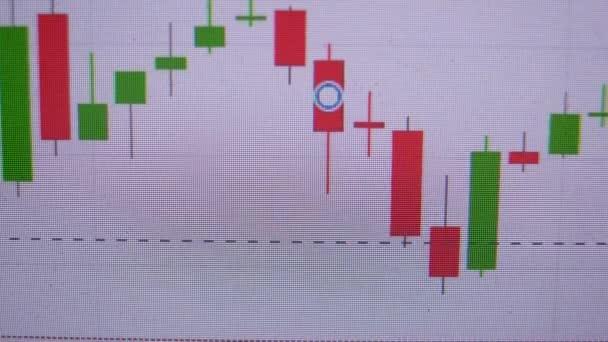 Online-Handel an der Börse. Devisenhandel. Auf weißem Hintergrund zeigen japanische Kerzen mit beschleunigtem Tempo, wie sich der Kurs der gehandelten Position verändert hat. bewegt sich der Cursor über sie
